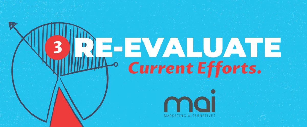Re-Evaluate Current Efforts.